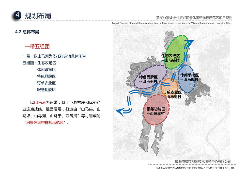 乡村振兴河景休闲带样板示范区项目规划.jpg